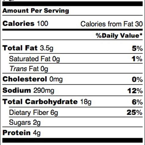 ingredient label template food label template