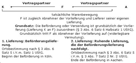 Rechnung Schweiz Lieferung Nach Deutschland Reihengesch 228 Ft Im Steuerlexikon