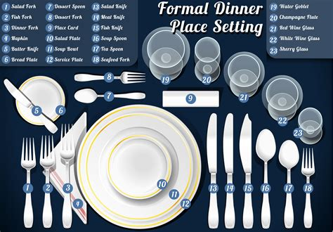 formal table setting top ten table manners dynamic women of faith