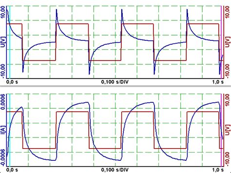 voltage drop across inductor in rl circuit comlab computerised laboratory in science technology teaching