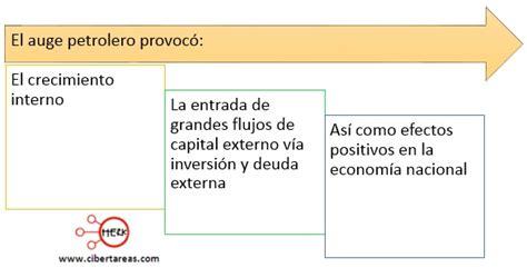el auge de los el auge petrolero y el endeudamiento externo en el modelo de alianza para la producci 243 n