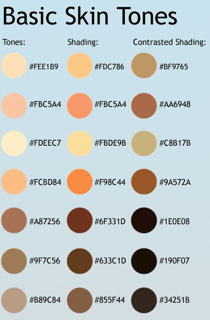 acrylic paint skin color skin tone list by celprojects on deviantart
