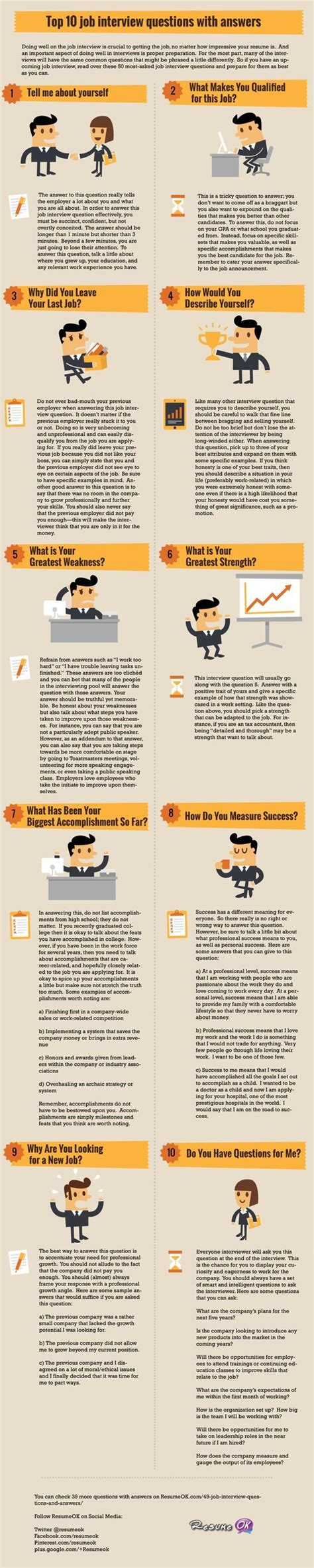 infographic top questions with answers repin to your friends and help them pa