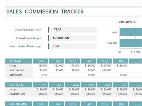 sales commission tracker office templates