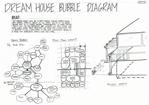bubble diagram house design bubble diagram house design image collections how to guide and refrence