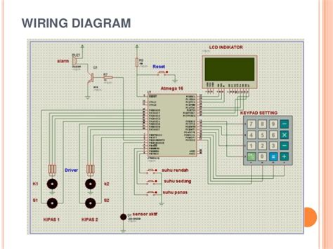 Wiring diagram motor kipas angin jzgreentown wiring diagram motor kipas angin image collections wiring diagram sle and guide asfbconference2016 Gallery