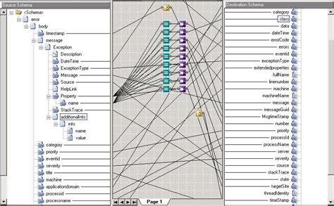 xml mapper tutorial how to create a custom xsl map for use in biztalk 2006