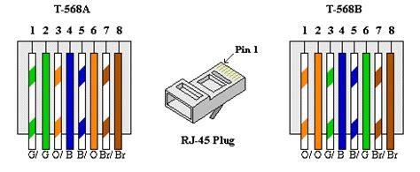cat5e wiring diagram 568b diagramresidential wiring wiring diagram reference
