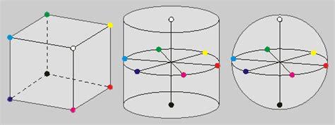 figuras geometricas bidimensional pin geometricas tridimensionales sus nombres wallpapers