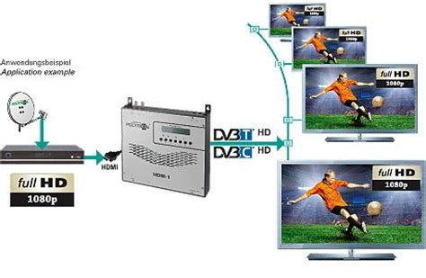 Tv Polytron Hdmi modulators