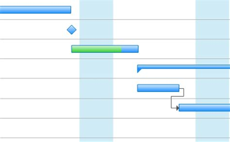 diagramme de gantt excel gratuit mac diagramme de gantt gratuit pour mac images how to guide