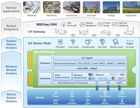 building diagram software best free home design idea