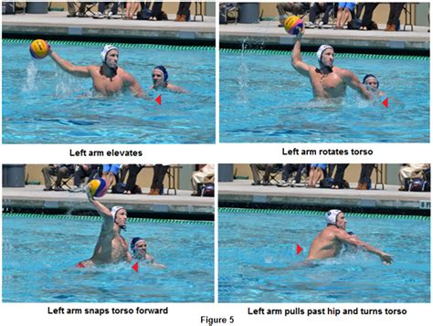 water polo planet index page left hand and right leg shooting part 3
