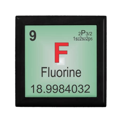Fluorine Periodic Table by Fluorine Individual Element Of The Periodic Table Jewelry