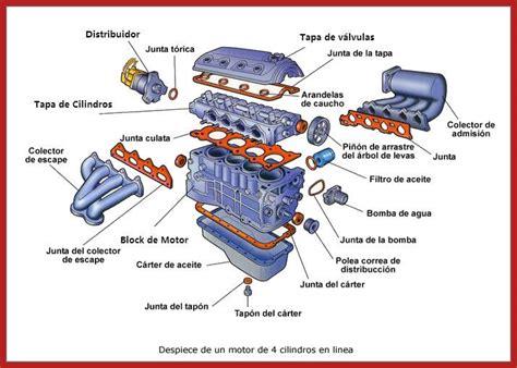 blogger motor ingenier 237 a en mtto mec 225 nico bienvenidos a mi nuevo blog