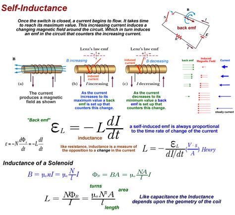 what is inductance in electrical inductance