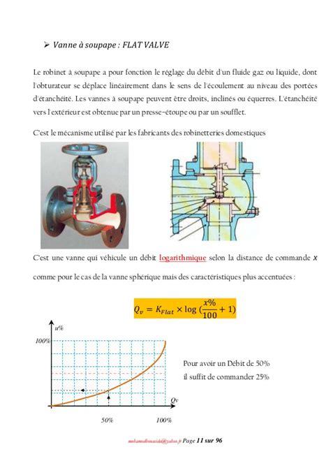 Presse étoupe Robinet 3187 by Presse Toupe Robinet Affordable Ecrou Presse Etoupe De