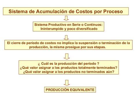 propuesta de un sistema de costo por procesos para las presentaci 243 n costos i