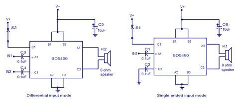 Power Lifier Class D high end lifier schematics end elsavadorla