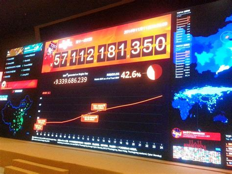 alibaba one day sale alibaba singles day sales exceed rmb 57 1 billion usd 9