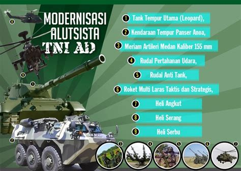 detiknews teknologi teknologi indonesia dan dunia terkini tni sebut amerika