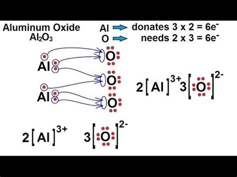 aluminum electron dot diagram aluminum chloride lewis dot structure for aluminum chloride