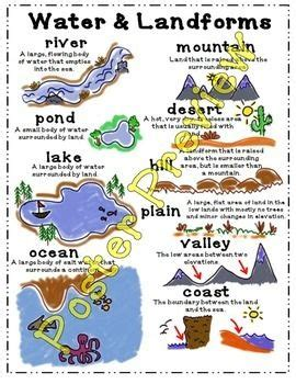 bodies of water list 16 x 20 printable poster anchor chart basic information