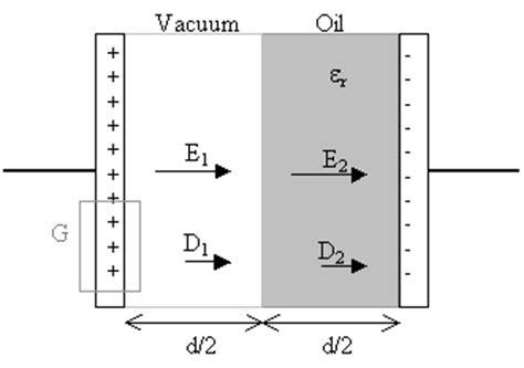 spherical capacitor two dielectrics dielectrics 2 vacuum capacitor