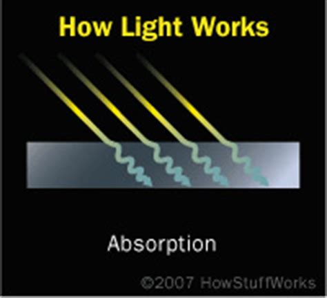 pigments and absorption pigments and absorption howstuffworks