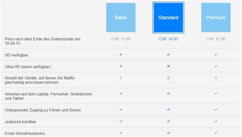 Brief Schweiz Deutschland Preis Netflix Erh 246 Ht Die Preise Schweizer Zahlen Am Meisten