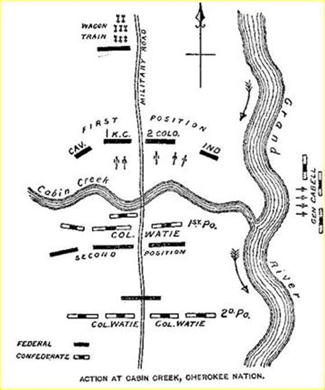 Battle Of Cabin Creek by The Significance Of The 2nd Colorado Volunteer Infantry In