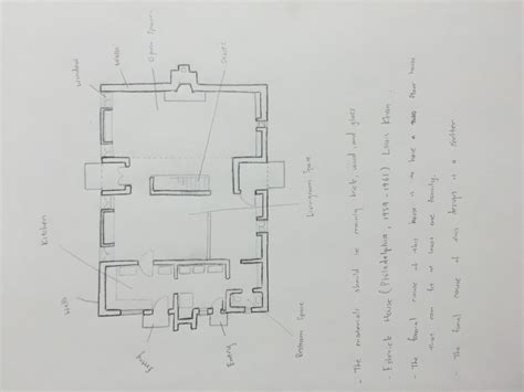imgs for gt louis kahn esherick house plans esherick house floor plan 28 images margaret esherick