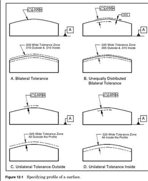 tolerancias para agujeros imagen en formato jpg y tamao real 2803 metrolog 237 a