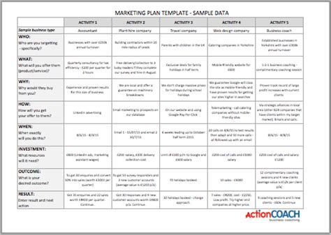 marketing plan templates plan template