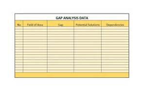 gap analysis excel template 40 gap analysis templates exmaples word excel pdf