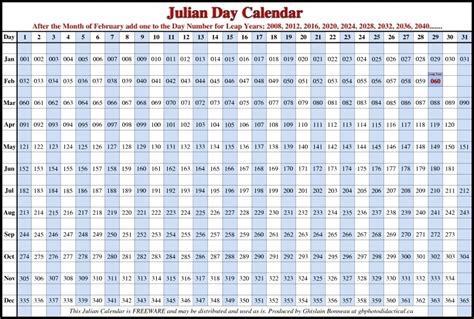printable leap year julian calendar julian calendar 2016 yearly free calendar template