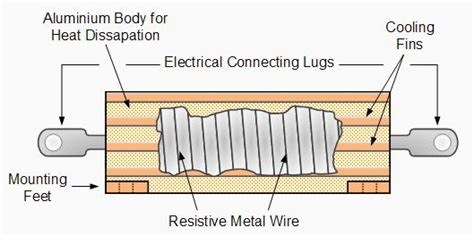 wire wound resistor manufacturer bangalore wire wound resistor manufacturer bangalore 28 images directoy of elecsound offer resistors