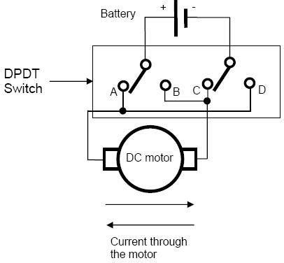 fungsi kapasitor bypass fungsi kapasitor keramik pada motor dc 28 images berbagai manfaat dan ilmu pengetahuan