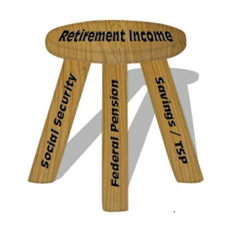 the three legged stool of retirement pictures to pin on
