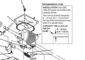 Honda Hrr2169vka Manual Repairs What Type Of In Smartdrive Hrr2168vka