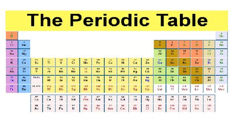 er element periodic table element on the periodic table found by asians