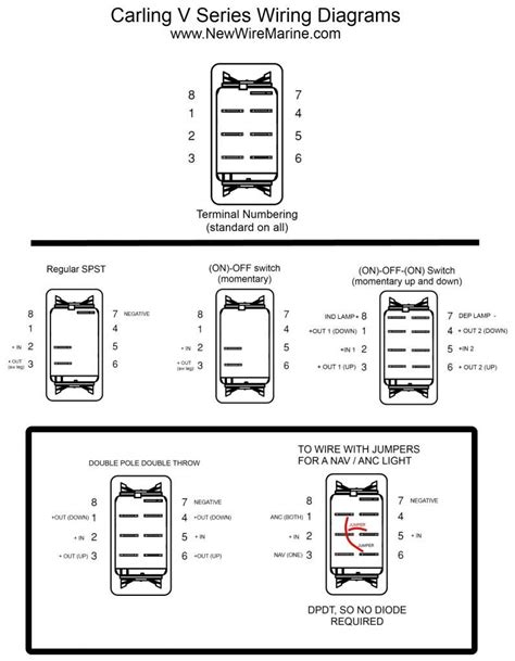 Carling Contura Rocker Switches Explained - The Hull Truth