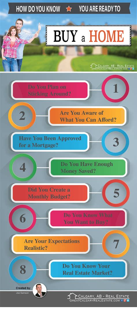 share to buy houses are you ready to buy a home infographic