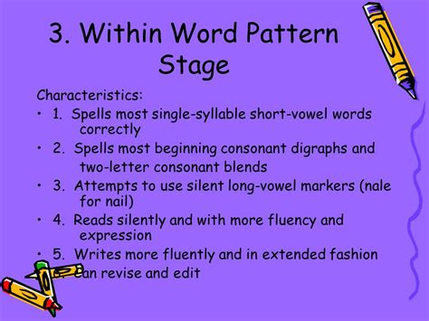 pattern activities stage 2 word study for phonics vocabulary and spelling