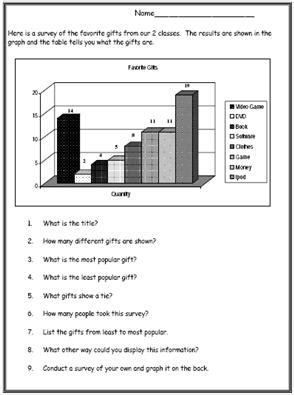 Graphs And Tables Worksheets by Tables And Graphs Worksheets