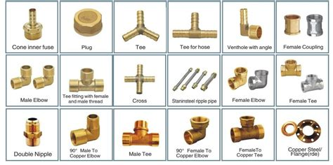 Ce Plumbing by Iso Ce Brass Plumbing Fittings Names 1 2 Inch Hose Fitting
