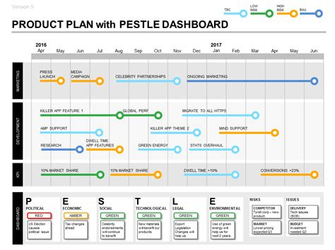 product management plan template product management templates and process guides now