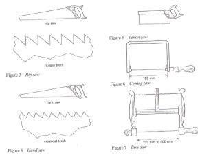 classification  hand tools assignment  art
