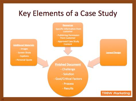 research design key elements elements of a case study template google search what i
