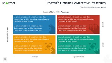 powerpoint business model templates
